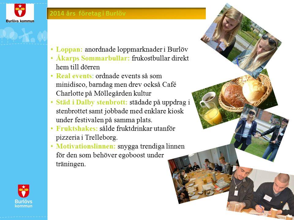 5 2014 års företag i Burlöv Loppan: anordnade loppmarknader i Burlöv Åkarps Sommarbullar: frukostbullar direkt hem till dörren Real events: ordnade events så som minidisco, barndag men drev också Café Charlotte på Möllegården kultur Städ i Dalby stenbrott: städade på uppdrag i stenbrottet samt jobbade med enklare kiosk under festivalen på samma plats.