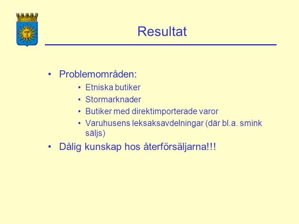 Resultat Problemområden: Etniska butiker Stormarknader Butiker med direktimporterade varor Varuhusens leksaksavdelningar (där bl.a.