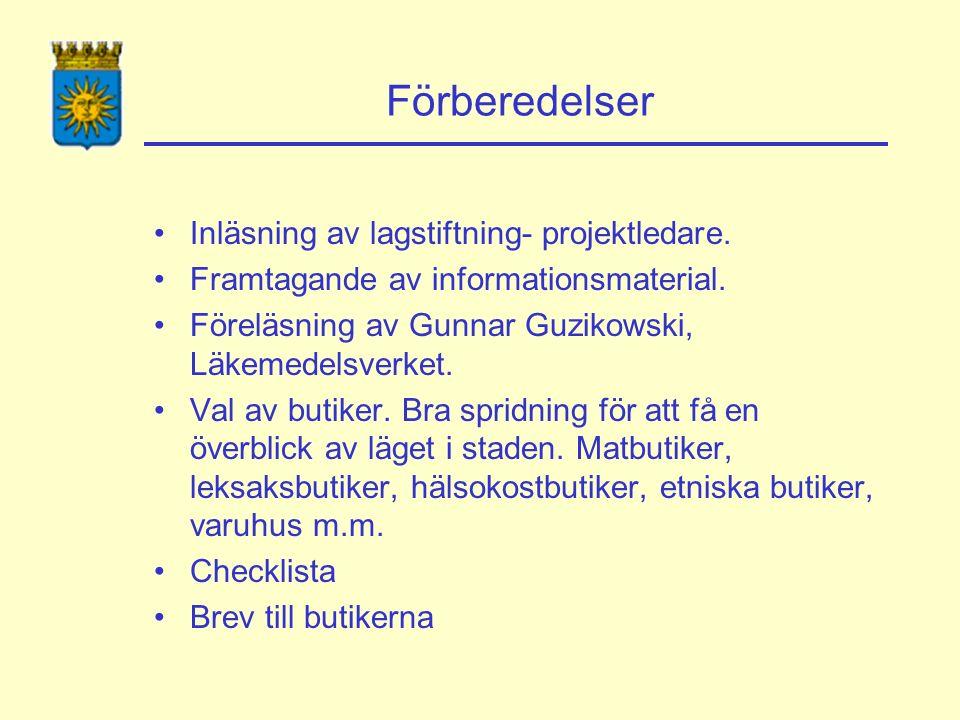 Förberedelser Inläsning av lagstiftning- projektledare.