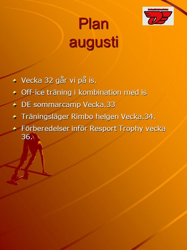 Plan augusti Vecka 32 går vi på is.