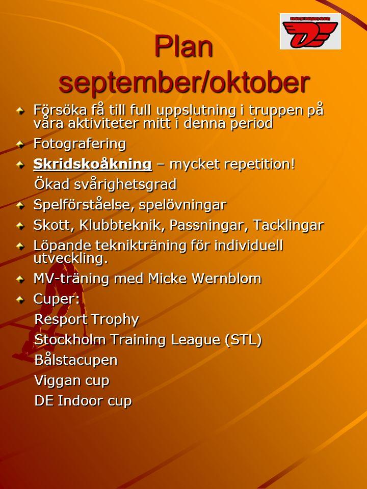 Plan september/oktober Försöka få till full uppslutning i truppen på våra aktiviteter mitt i denna period Fotografering Skridskoåkning – mycket repetition.