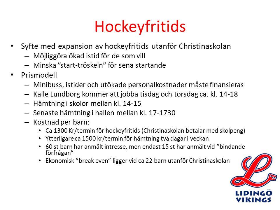 """Hockeyfritids Syfte med expansion av hockeyfritids utanför Christinaskolan – Möjliggöra ökad istid för de som vill – Minska """"start-tröskeln"""" för sena"""