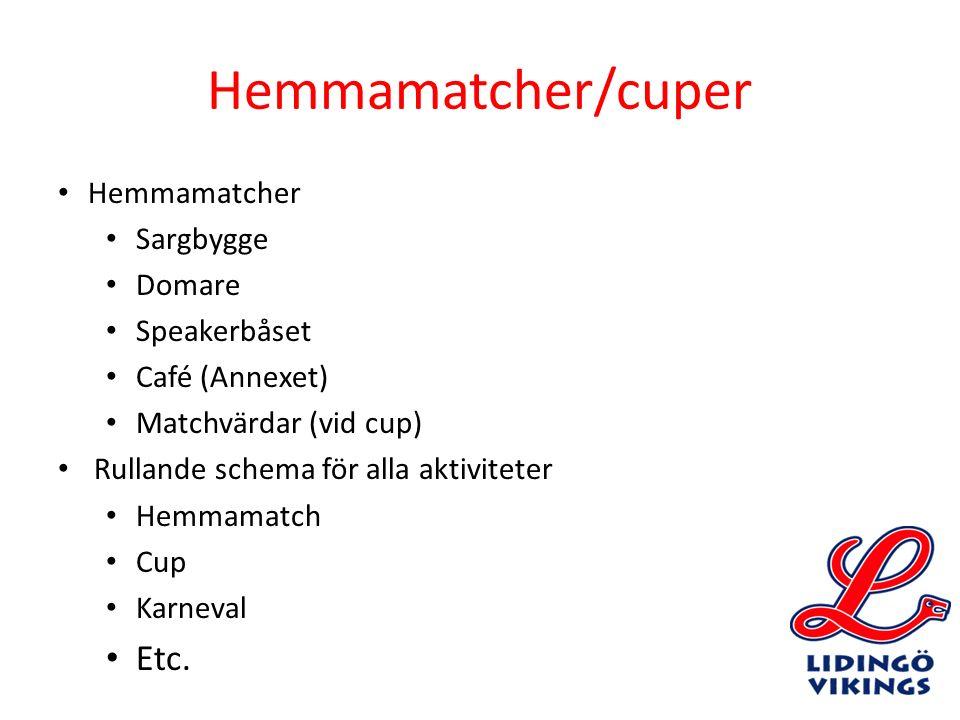 Hemmamatcher/cuper Hemmamatcher Sargbygge Domare Speakerbåset Café (Annexet) Matchvärdar (vid cup) Rullande schema för alla aktiviteter Hemmamatch Cup
