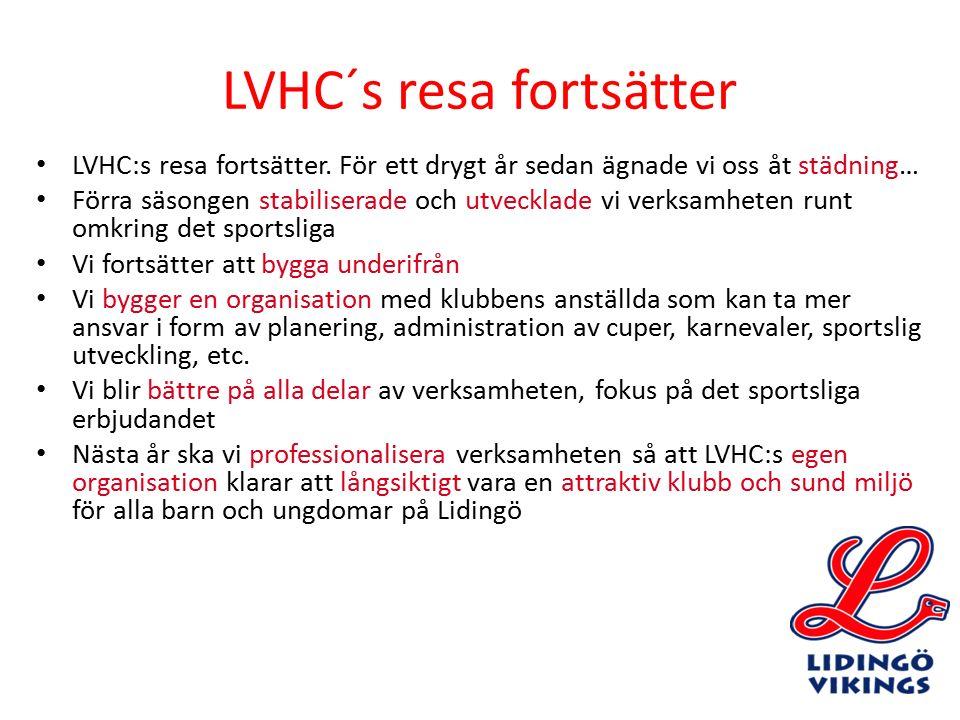 LVHC´s resa fortsätter LVHC:s resa fortsätter. För ett drygt år sedan ägnade vi oss åt städning… Förra säsongen stabiliserade och utvecklade vi verksa