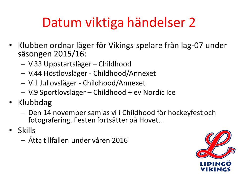 Datum viktiga händelser 2 Klubben ordnar läger för Vikings spelare från lag-07 under säsongen 2015/16: – V.33 Uppstartsläger – Childhood – V.44 Höstlo