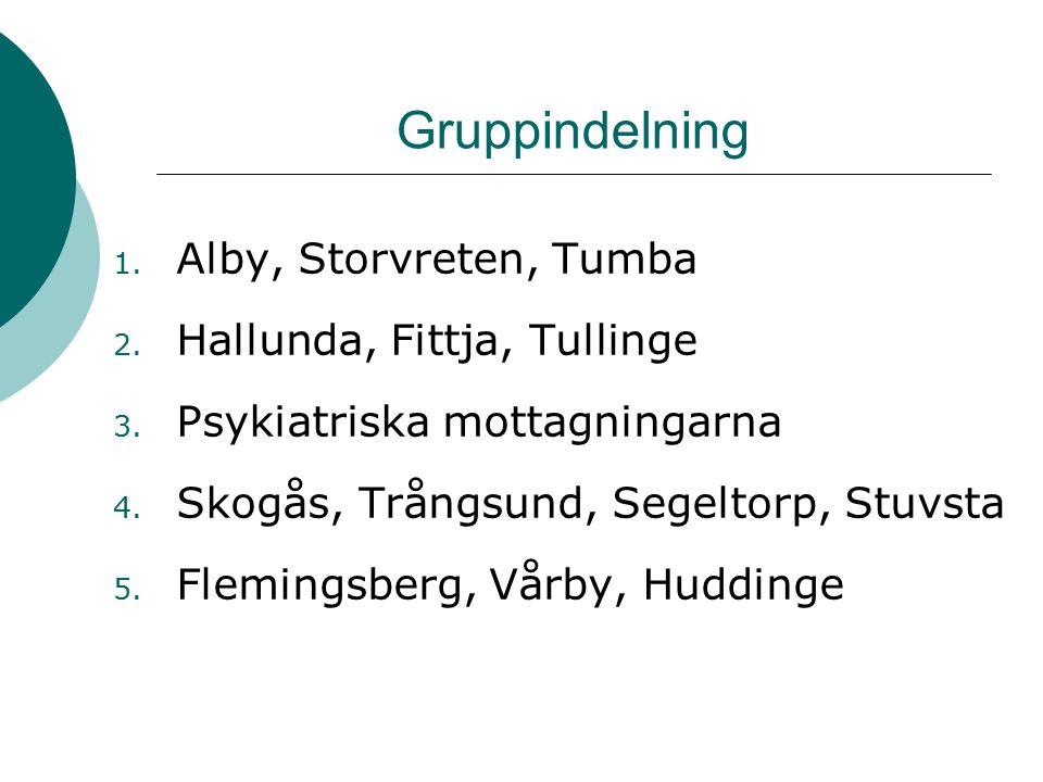 Gruppindelning 1. Alby, Storvreten, Tumba 2. Hallunda, Fittja, Tullinge 3.