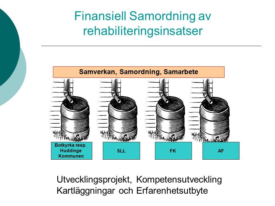 Finansiell Samordning av rehabiliteringsinsatser Utvecklingsprojekt, Kompetensutveckling Kartläggningar och Erfarenhetsutbyte Samverkan, Samordning, Samarbete Botkyrka resp.