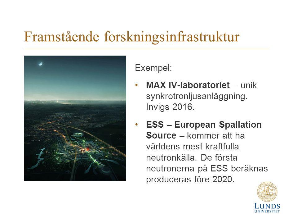 Framstående forskningsinfrastruktur Exempel: MAX IV-laboratoriet – unik synkrotronljusanläggning. Invigs 2016. ESS – European Spallation Source – komm