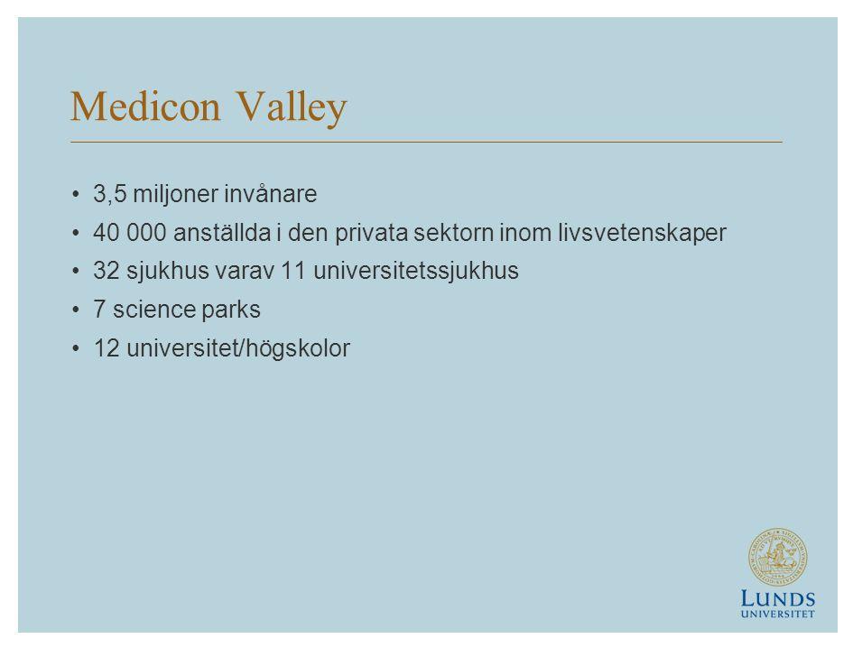 Medicon Valley 3,5 miljoner invånare 40 000 anställda i den privata sektorn inom livsvetenskaper 32 sjukhus varav 11 universitetssjukhus 7 science par
