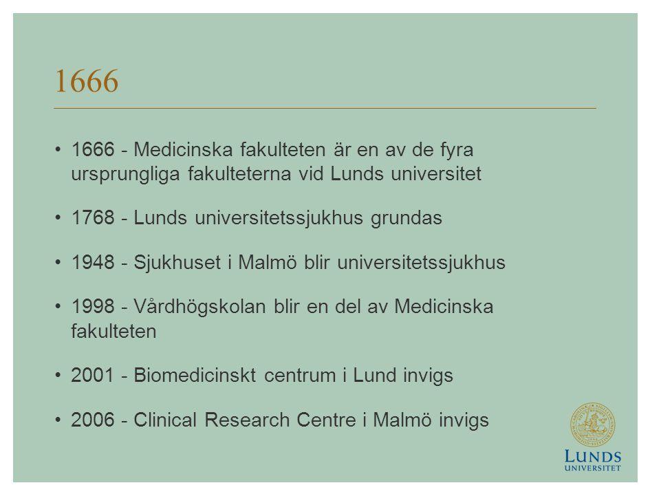 1666 1666 - Medicinska fakulteten är en av de fyra ursprungliga fakulteterna vid Lunds universitet 1768 - Lunds universitetssjukhus grundas 1948 - Sjukhuset i Malmö blir universitetssjukhus 1998 - Vårdhögskolan blir en del av Medicinska fakulteten 2001 - Biomedicinskt centrum i Lund invigs 2006 - Clinical Research Centre i Malmö invigs