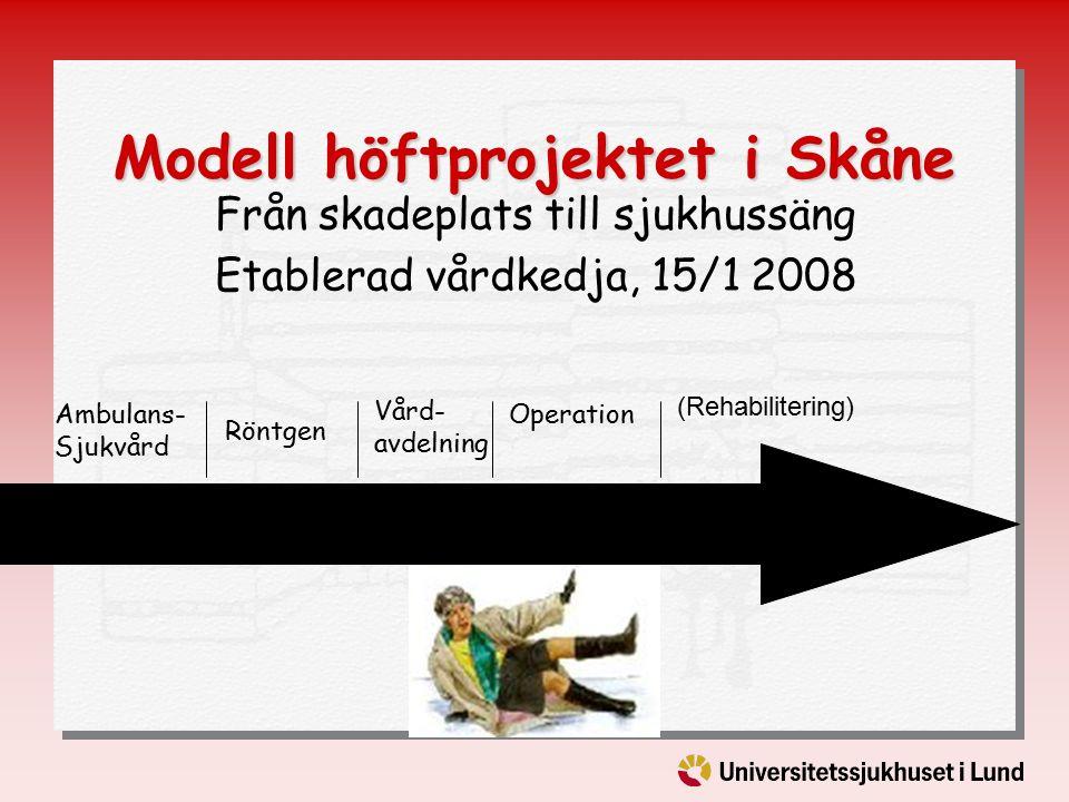 Modell höftprojektet i Skåne Från skadeplats till sjukhussäng Etablerad vårdkedja, 15/1 2008 Ambulans- Sjukvård Röntgen Vård- avdelning Operation (Rehabilitering)