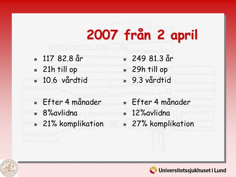2007 från 2 april 2007 från 2 april 117 82.8 år 21h till op 10.6 vårdtid Efter 4 månader 8%avlidna 21% komplikation 249 81.3 år 29h till op 9.3 vårdti