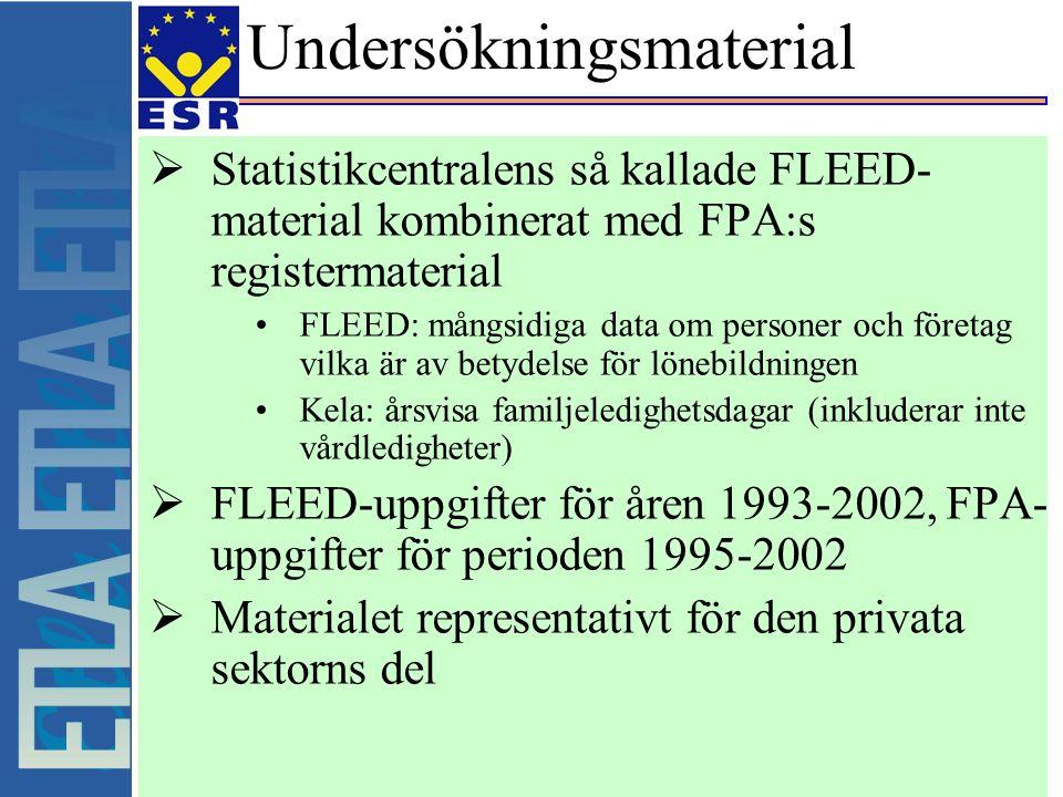 Undersökningsmaterial  Statistikcentralens så kallade FLEED- material kombinerat med FPA:s registermaterial FLEED: mångsidiga data om personer och företag vilka är av betydelse för lönebildningen Kela: årsvisa familjeledighetsdagar (inkluderar inte vårdledigheter)  FLEED-uppgifter för åren 1993-2002, FPA- uppgifter för perioden 1995-2002  Materialet representativt för den privata sektorns del