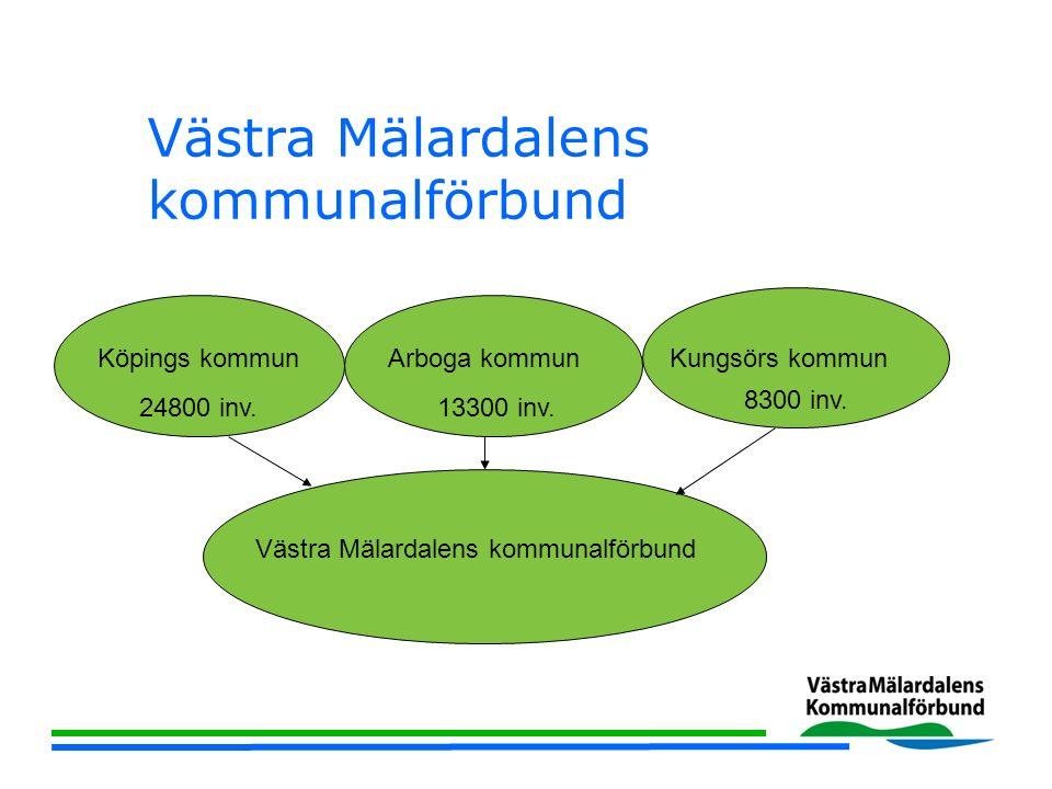 Västra Mälardalens kommunalförbund Köpings kommunArboga kommunKungsörs kommun Västra Mälardalens kommunalförbund 24800 inv.13300 inv. 8300 inv.