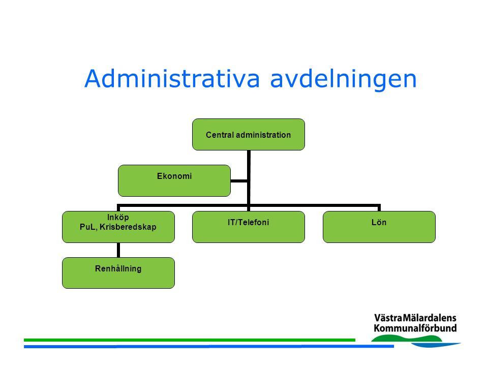 E-postservice vid upphandlingar i KAK Varor Tjänster Entreprenader Anmälan via e-post till: eva.eriksson@vmkfb.se