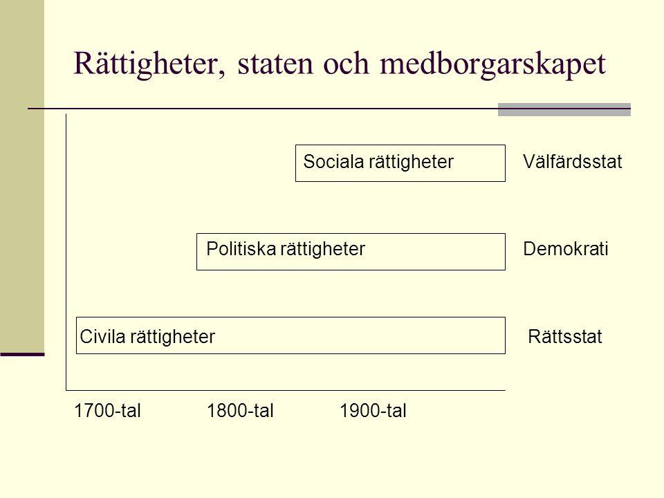 Rättigheter, staten och medborgarskapet Sociala rättigheter Välfärdsstat Politiska rättigheter Demokrati Civila rättigheter Rättsstat 1700-tal1800-tal1900-tal