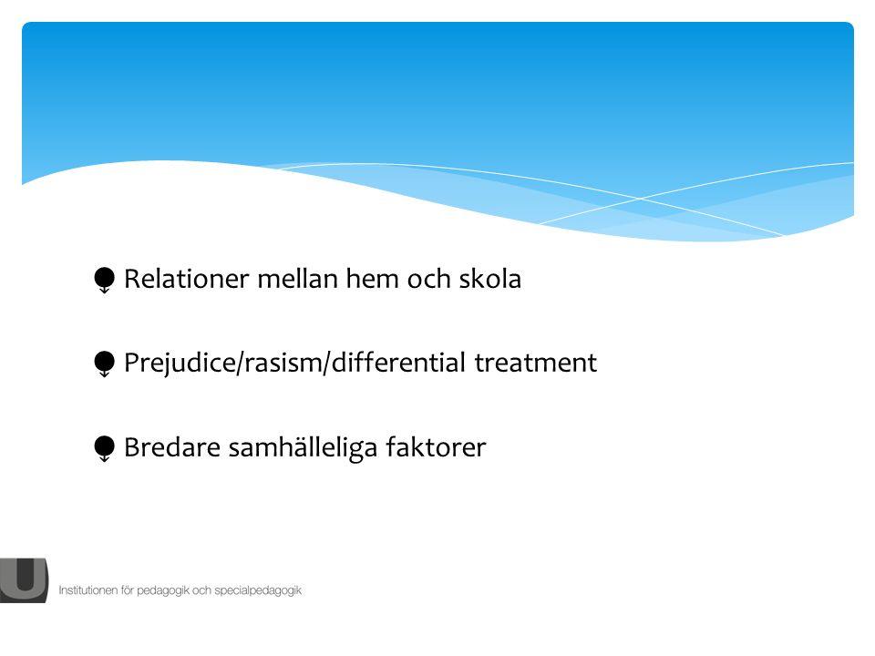Relationer mellan hem och skola Prejudice/rasism/differential treatment Bredare samhälleliga faktorer