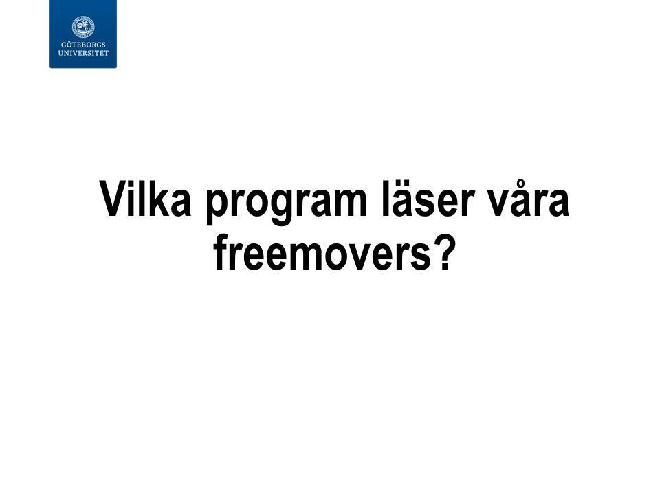 Vilka program läser våra freemovers?