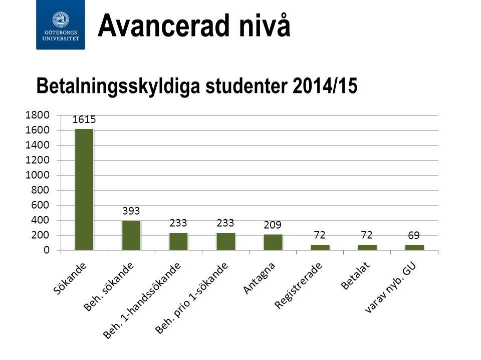 Betalningsskyldiga studenter 2014/15 Avancerad nivå