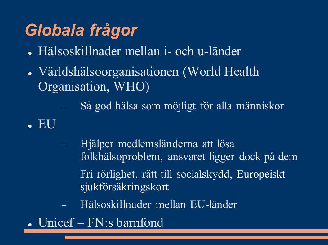 Globala frågor Hälsoskillnader mellan i- och u-länder Världshälsoorganisationen (World Health Organisation, WHO)  Så god hälsa som möjligt för alla människor EU  Hjälper medlemsländerna att lösa folkhälsoproblem, ansvaret ligger dock på dem  Fri rörlighet, rätt till socialskydd, Europeiskt sjukförsäkringskort  Hälsoskillnader mellan EU-länder Unicef – FN:s barnfond