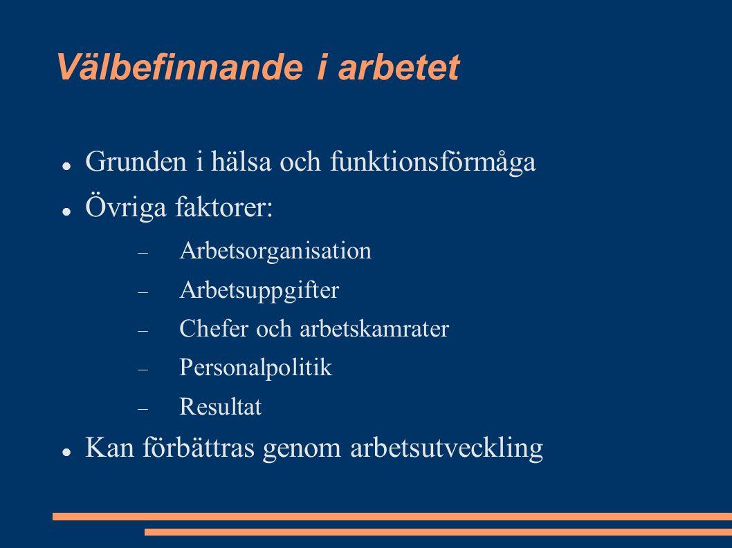 Välbefinnande i arbetet Grunden i hälsa och funktionsförmåga Övriga faktorer:  Arbetsorganisation  Arbetsuppgifter  Chefer och arbetskamrater  Per