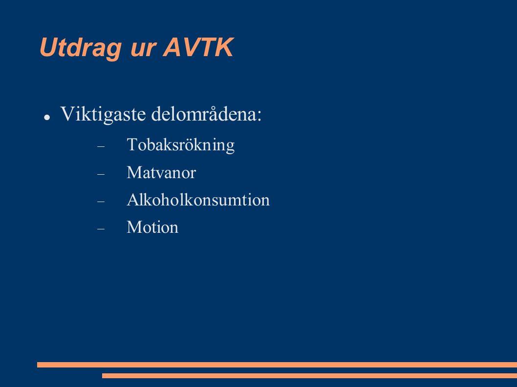Utdrag ur AVTK Viktigaste delområdena:  Tobaksrökning  Matvanor  Alkoholkonsumtion  Motion