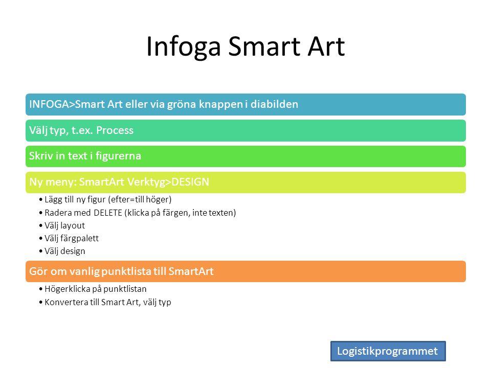 Logistikprogrammet Infoga Smart Art INFOGA>Smart Art eller via gröna knappen i diabildenVälj typ, t.ex.