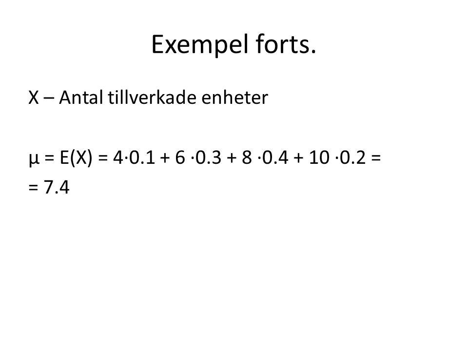 Exempel forts. X – Antal tillverkade enheter µ = E(X) = 4·0.1 + 6 ·0.3 + 8 ·0.4 + 10 ·0.2 = = 7.4
