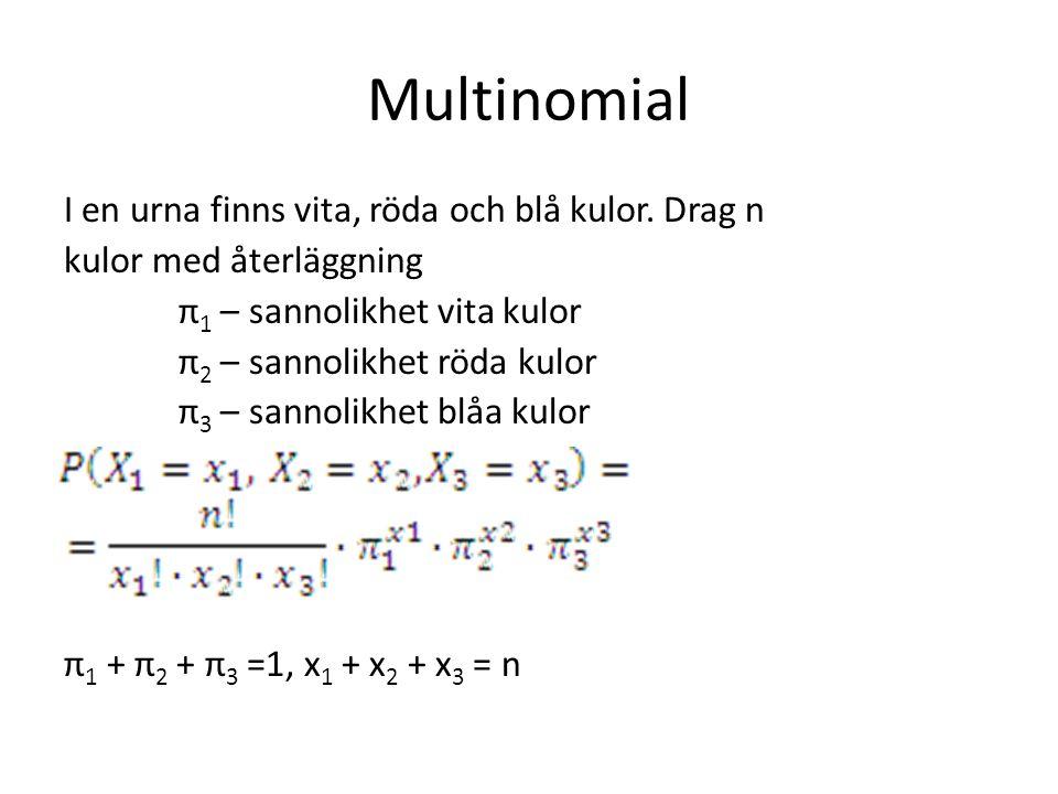 Multinomial I en urna finns vita, röda och blå kulor. Drag n kulor med återläggning π 1 – sannolikhet vita kulor π 2 – sannolikhet röda kulor π 3 – sa