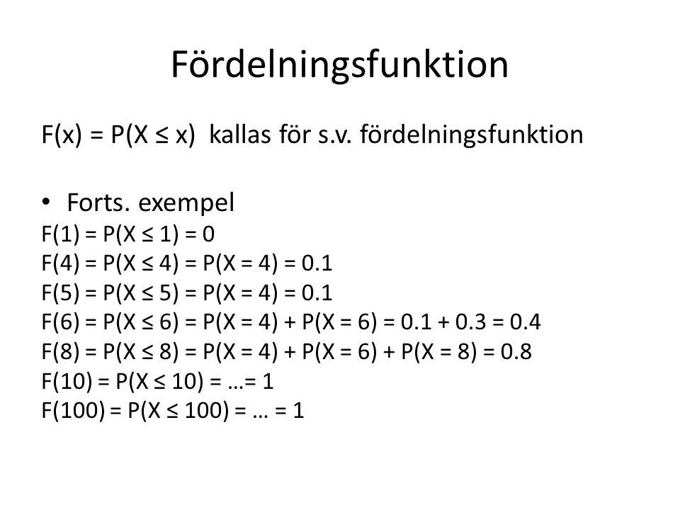 Fördelningsfunktion F(x) = P(X ≤ x) kallas för s.v. fördelningsfunktion Forts. exempel F(1) = P(X ≤ 1) = 0 F(4) = P(X ≤ 4) = P(X = 4) = 0.1 F(5) = P(X