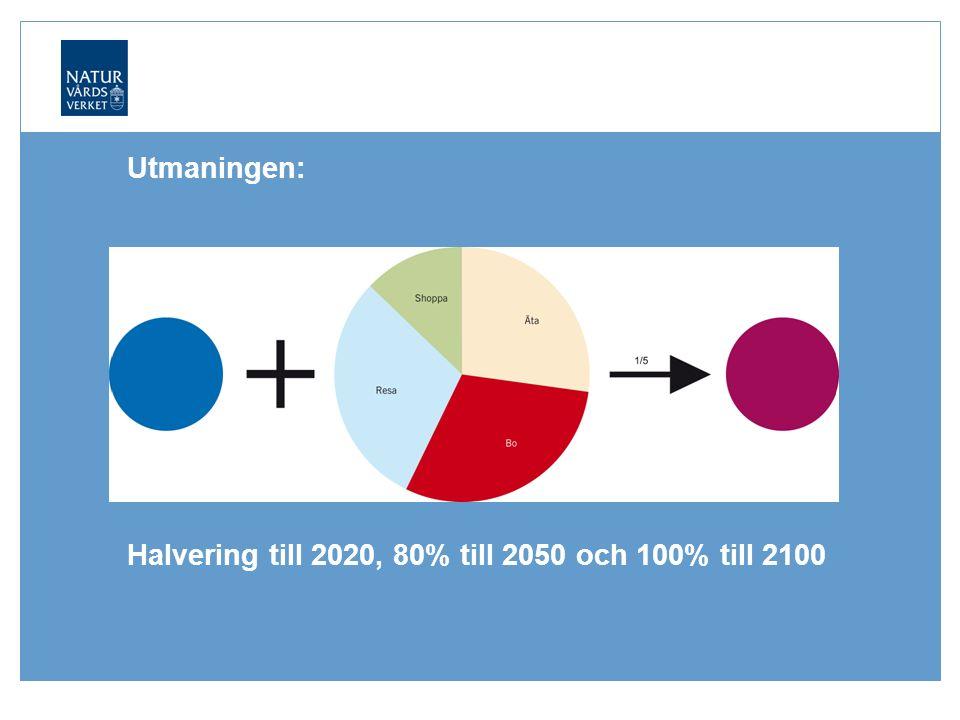 Utmaningen: Halvering till 2020, 80% till 2050 och 100% till 2100