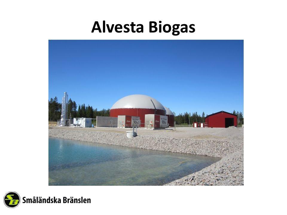 Alvesta Biogas