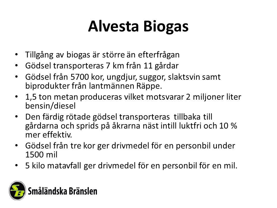 Tillgång av biogas är större än efterfrågan Gödsel transporteras 7 km från 11 gårdar Gödsel från 5700 kor, ungdjur, suggor, slaktsvin samt biprodukter från lantmännen Räppe.