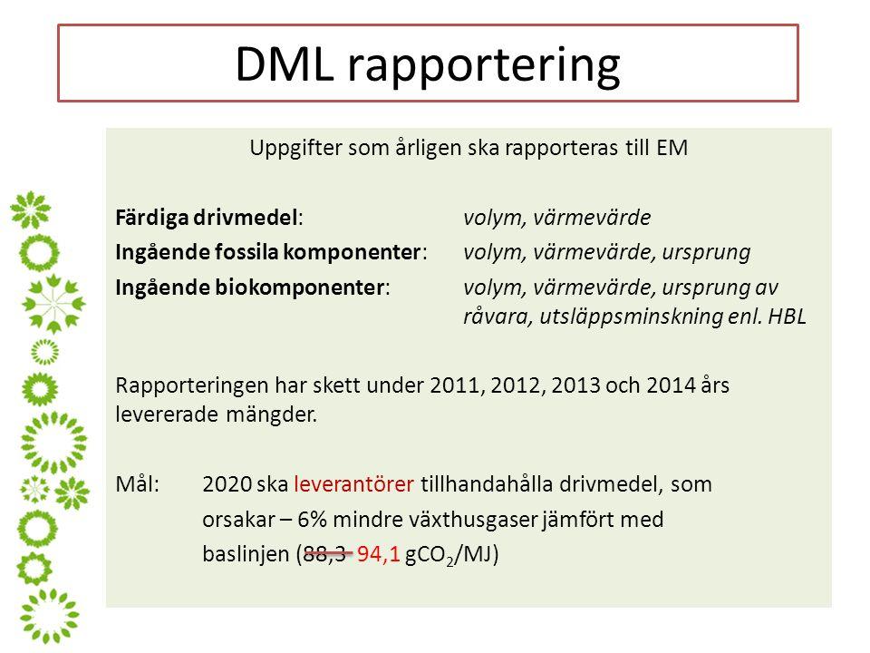 DML rapportering Uppgifter som årligen ska rapporteras till EM Färdiga drivmedel: volym, värmevärde Ingående fossila komponenter: volym, värmevärde, ursprung Ingående biokomponenter: volym, värmevärde, ursprung av råvara, utsläppsminskning enl.