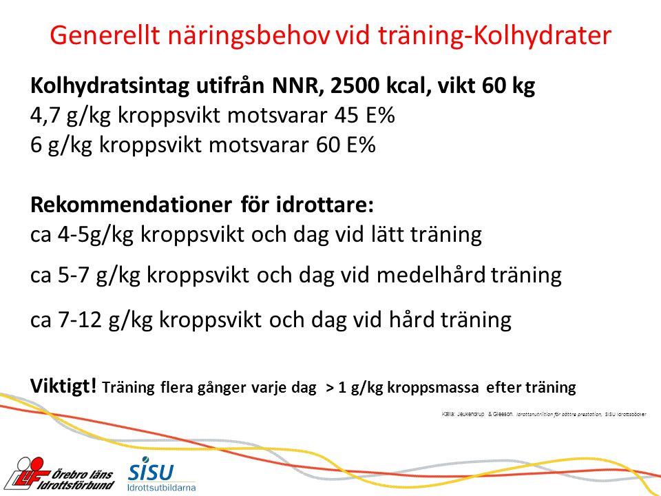 Generellt näringsbehov vid träning-Kolhydrater Kolhydratsintag utifrån NNR, 2500 kcal, vikt 60 kg 4,7 g/kg kroppsvikt motsvarar 45 E% 6 g/kg kroppsvikt motsvarar 60 E% Rekommendationer för idrottare: ca 4-5g/kg kroppsvikt och dag vid lätt träning ca 5-7 g/kg kroppsvikt och dag vid medelhård träning ca 7-12 g/kg kroppsvikt och dag vid hård träning Viktigt.