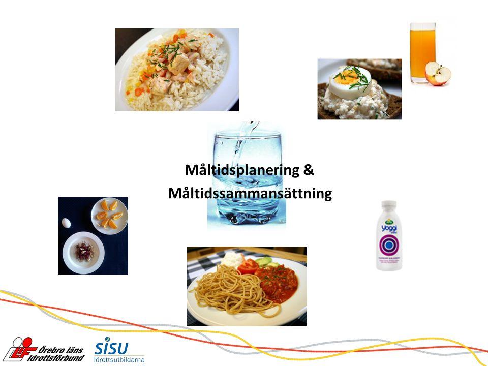 Exempel på måltidsplanering vid träning ca 60 min innan träning Direkt efter träning (för den som tränar dagligen) Inom 2 timmar efter träning: