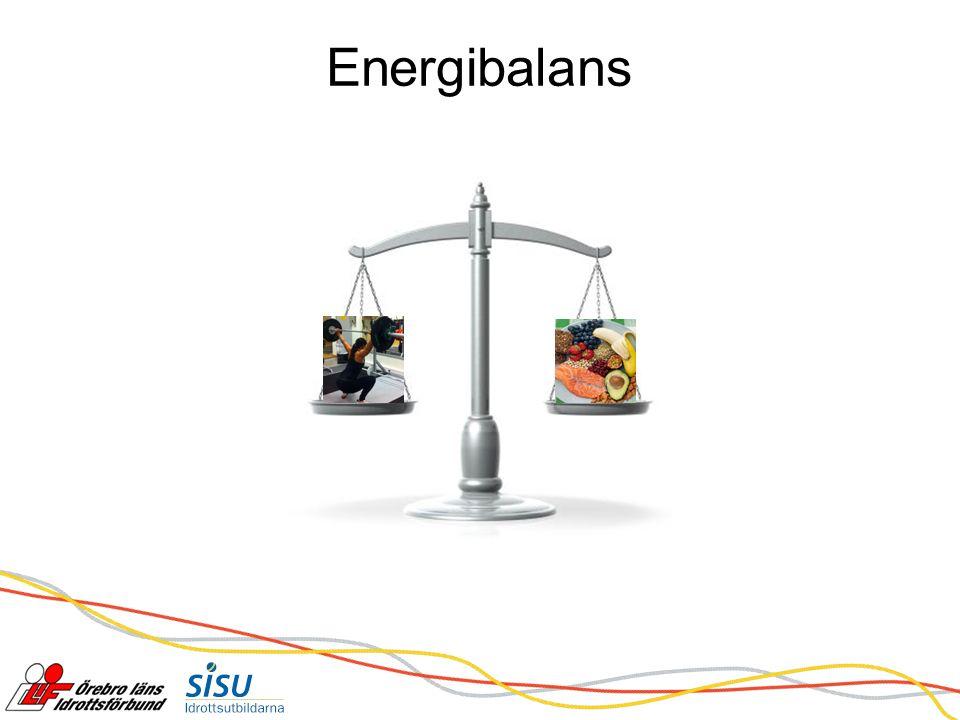 Lågt energiintag över tid Energireserverna försvinner Risken för överträning ökar Skador och infektioner ökar Psykiska besvär Prestationsförsämring Nedsatt ämnesomsättning Hormonbalansen påverkas Källa: Jeukendrup & Gleeson.