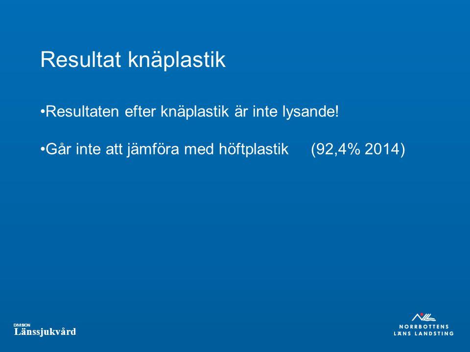 DIVISION Länssjukvård Resultat knäplastik Resultaten efter knäplastik är inte lysande! Går inte att jämföra med höftplastik (92,4% 2014)