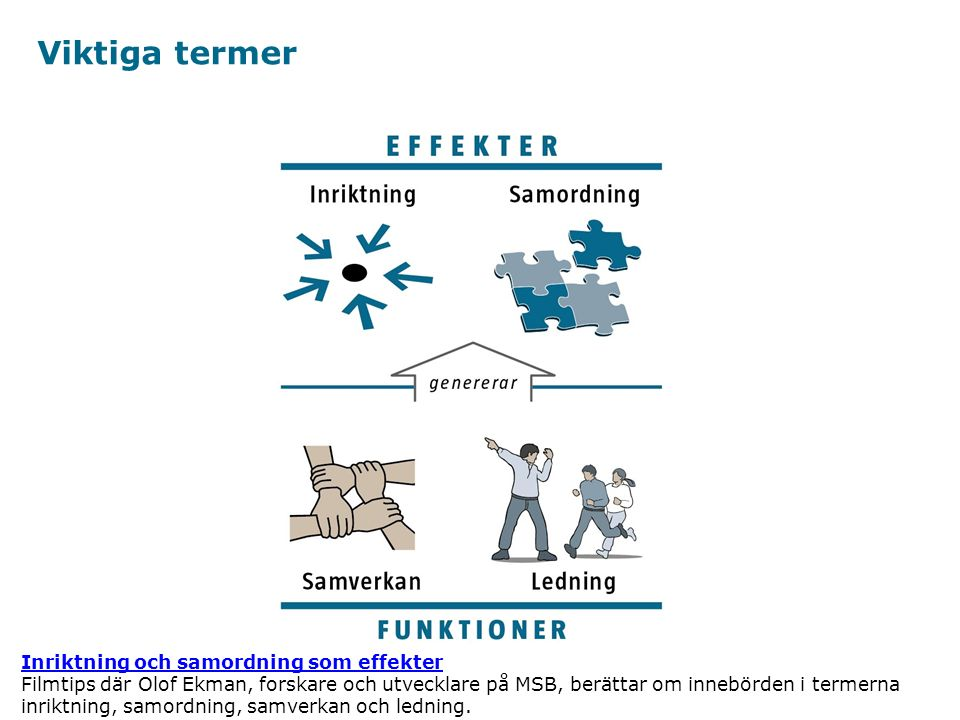 Myndigheten för samhällsskydd och beredskap Viktiga termer Inriktning och samordning som effekter Inriktning och samordning som effekter Filmtips där Olof Ekman, forskare och utvecklare på MSB, berättar om innebörden i termerna inriktning, samordning, samverkan och ledning.