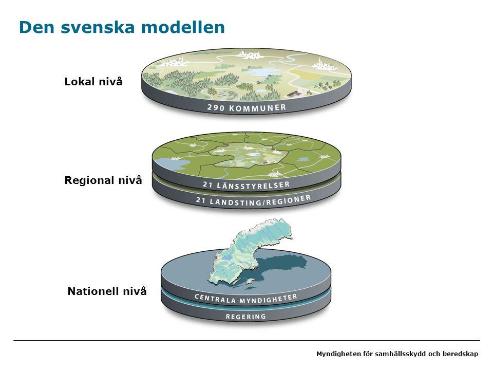 Myndigheten för samhällsskydd och beredskap Den svenska modellen Lokal nivå Regional nivå Nationell nivå