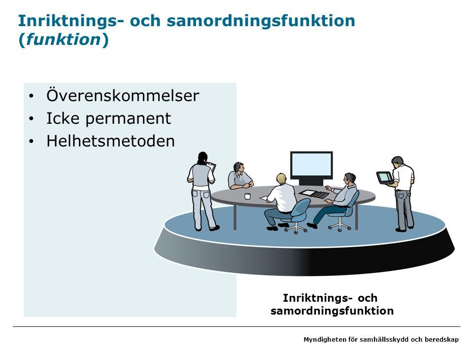 Myndigheten för samhällsskydd och beredskap Överenskommelser Icke permanent Helhetsmetoden Inriktnings- och samordningsfunktion Inriktnings- och samordningsfunktion (funktion)