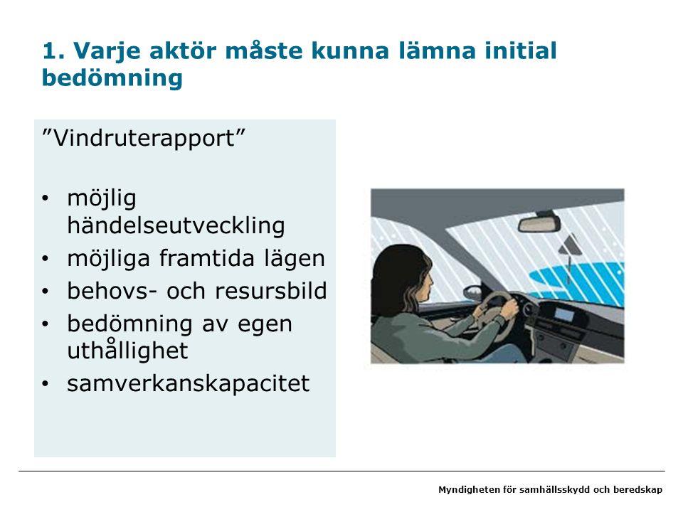 Myndigheten för samhällsskydd och beredskap 1.