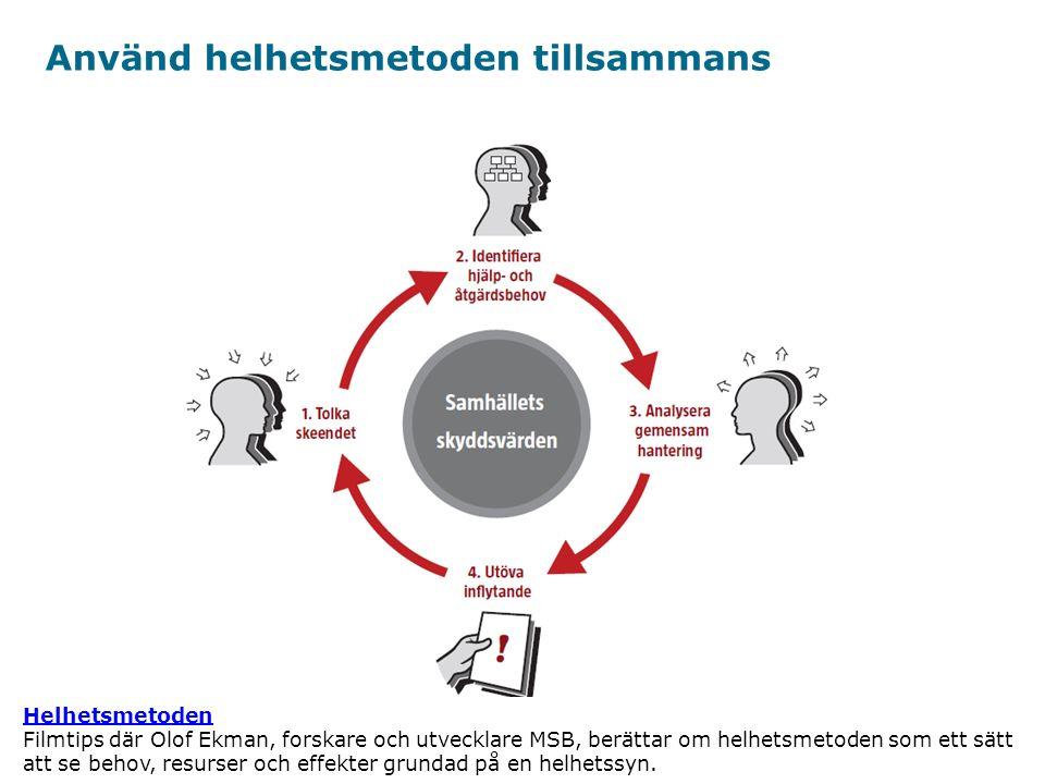 Myndigheten för samhällsskydd och beredskap Använd helhetsmetoden tillsammans Helhetsmetoden Helhetsmetoden Filmtips där Olof Ekman, forskare och utvecklare MSB, berättar om helhetsmetoden som ett sätt att se behov, resurser och effekter grundad på en helhetssyn.
