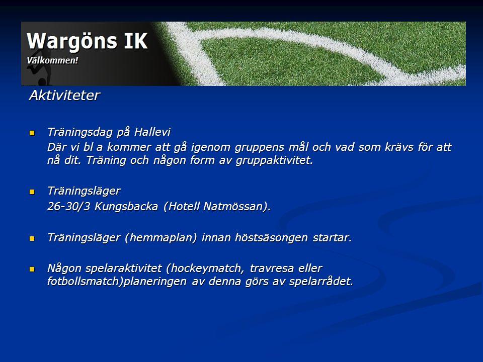 Spelarens åtagande Döma NSP-Cup.Döma NSP-Cup. Döma Klassbollen(obligatorisk närvaro).