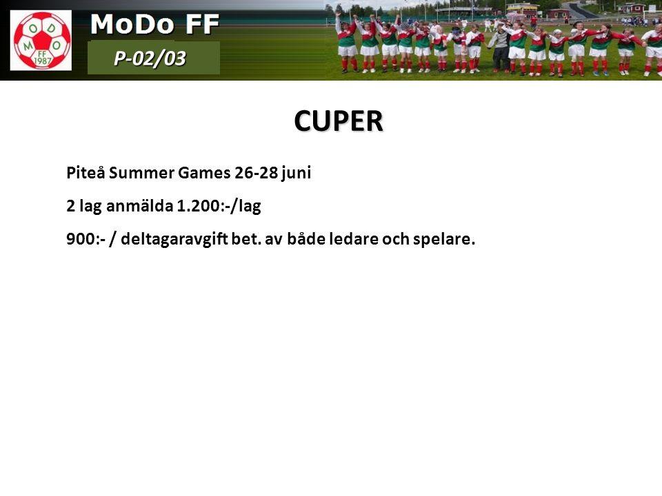 CUPER Piteå Summer Games 26-28 juni 2 lag anmälda 1.200:-/lag 900:- / deltagaravgift bet.