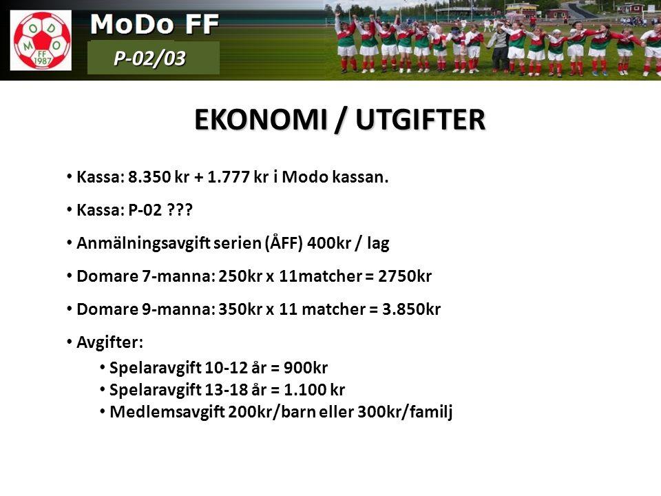 EKONOMI / UTGIFTER Kassa: 8.350 kr + 1.777 kr i Modo kassan.