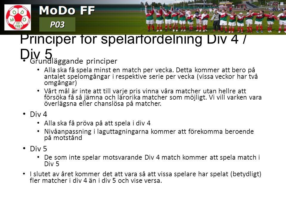 Principer för spelarfördelning Div 4 / Div 5 Grundläggande principer Alla ska få spela minst en match per vecka.