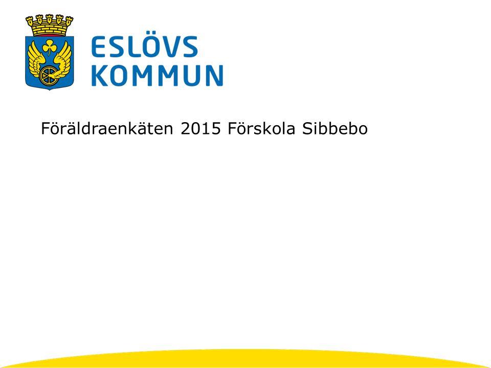 Föräldraenkäten 2015 Förskola Sibbebo