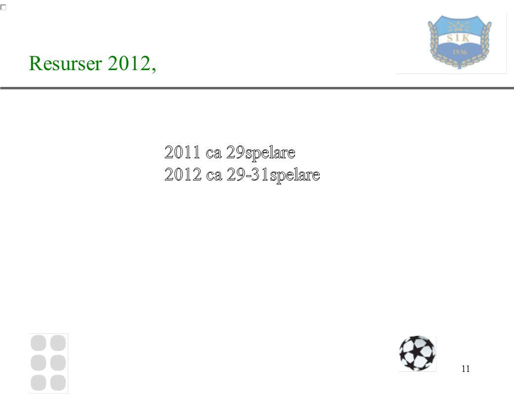 11 Resurser 2012,