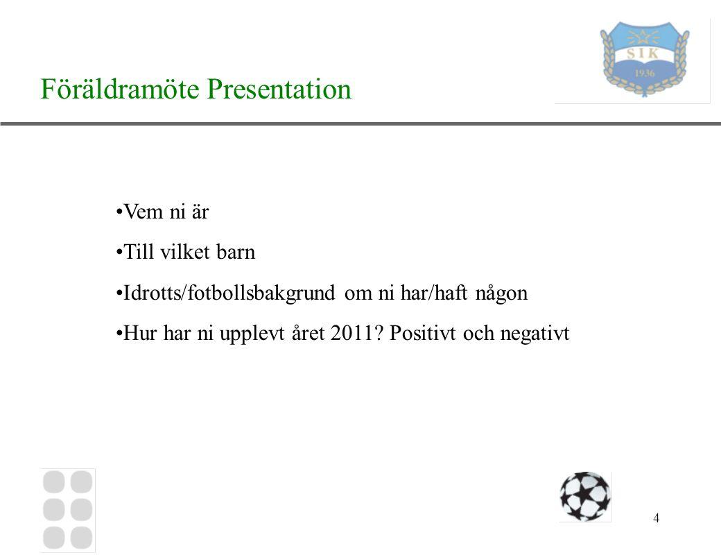 15 Kalender/cuper 2012 31Mars-1 April Sköndalsbollen (3 lag anmälda) Cafe och grill.